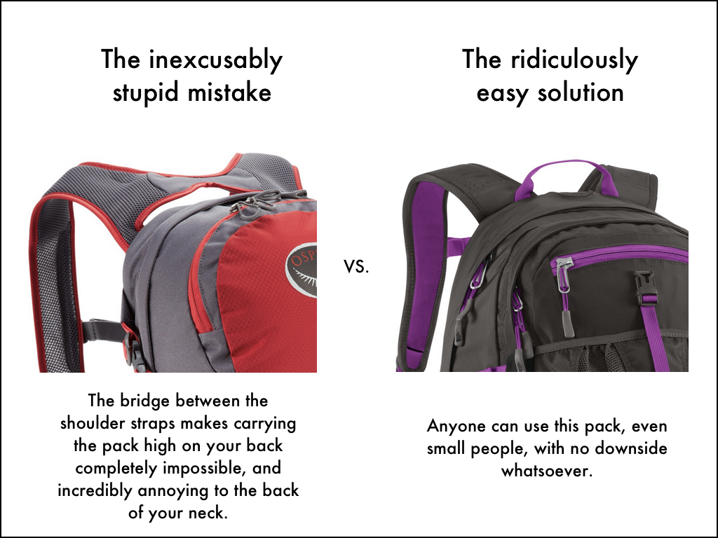 Bridge shoulder strap