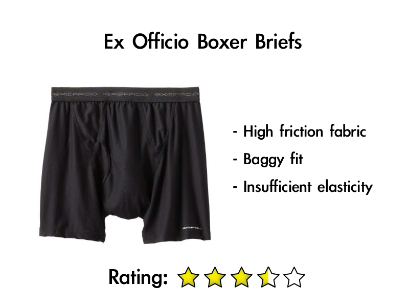 Ex Officio Boxer Briefs travel underwear
