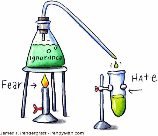 Distillation of Fear