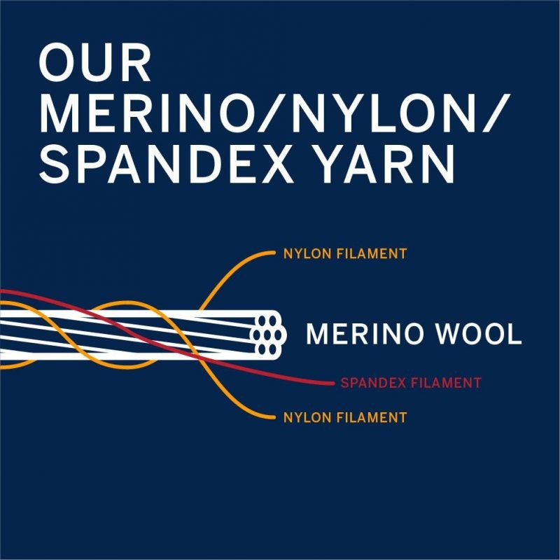 Wool and Prince merino and nylon yarn diagram